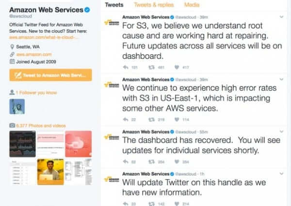 Amazon S3 and AWS Cloud Services Down – List of Sites Affected