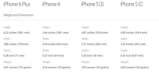 iphone dimensions comparison height width