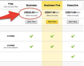 LinkedIn Deceptive Business Practices with Premium Account Types Comparison?