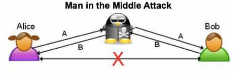 man-in-the-middle-attack.jpg