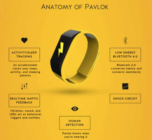 Break Bad Habits with Pavlok:  The Habit Changing Device and App that does Pavlov Proud
