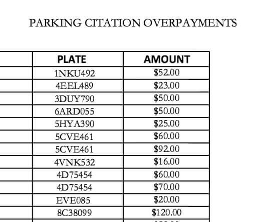 San Francisco:  Thousands Eligible for Parking Fine Rebate – Full Searchable Text of List of Names and License Plate Numbers Here