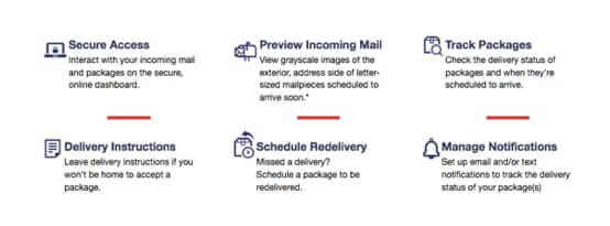Post Office's 'Informed Delivery' Sends You Email and Text